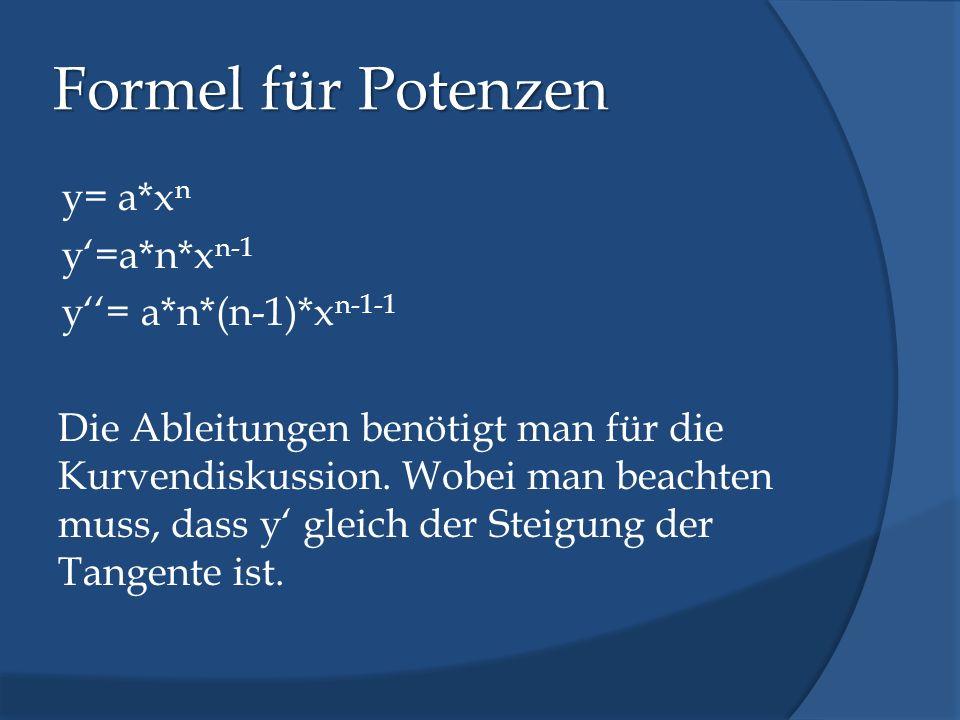 Formel für Potenzen