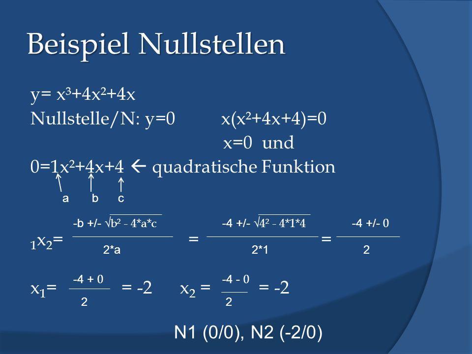 Beispiel Nullstellen y= x³+4x²+4x Nullstelle/N: y=0 x(x²+4x+4)=0 x=0 und 0=1x²+4x+4  quadratische Funktion 1x2= = = x1= = -2 x2 = = -2
