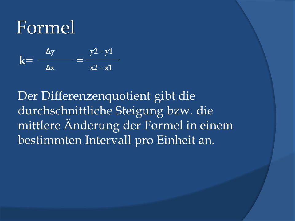 Formel Δy. y2 – y1.