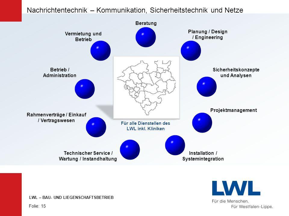 Nachrichtentechnik – Kommunikation, Sicherheitstechnik und Netze