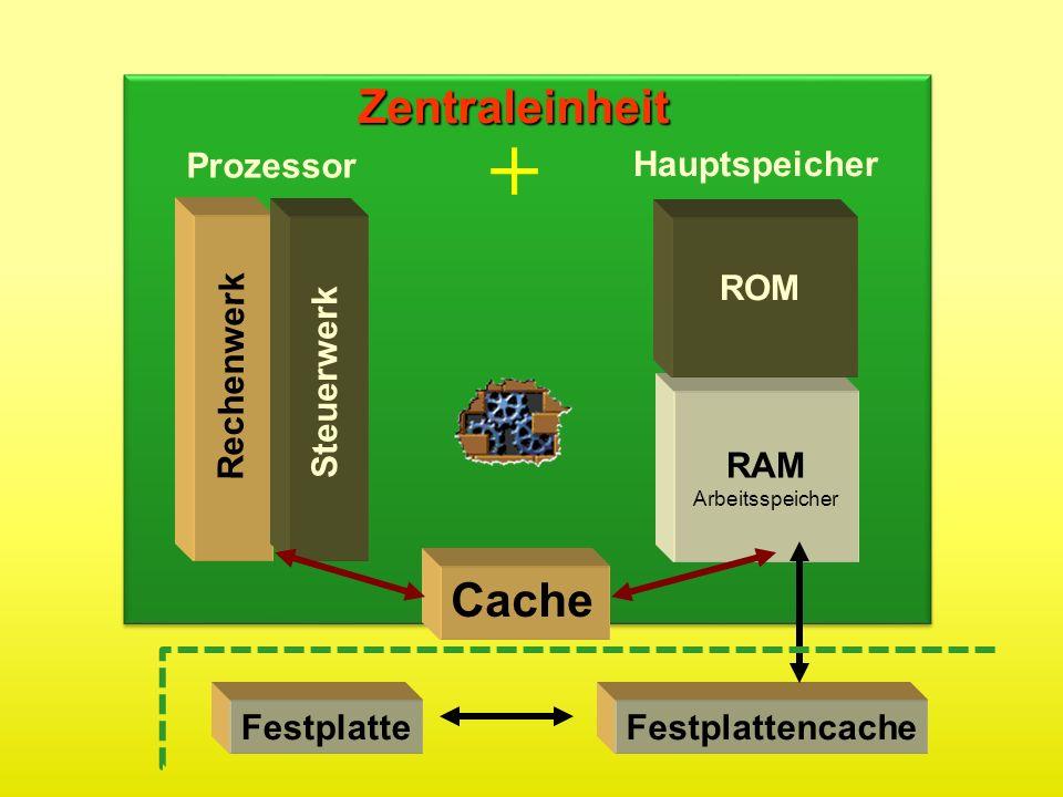 + Zentraleinheit Cache Prozessor Hauptspeicher ROM Rechenwerk