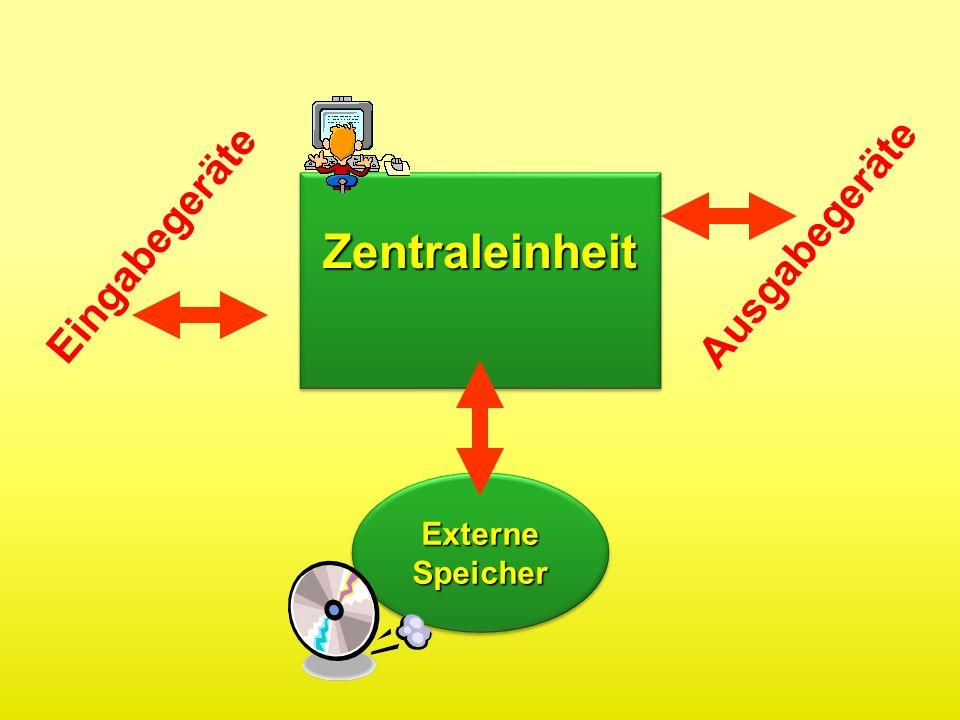 Eingabegeräte Zentraleinheit Ausgabegeräte Externe Speicher
