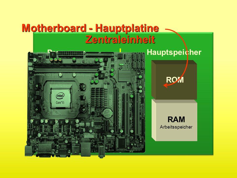 + Motherboard - Hauptplatine Zentraleinheit Prozessor Hauptspeicher