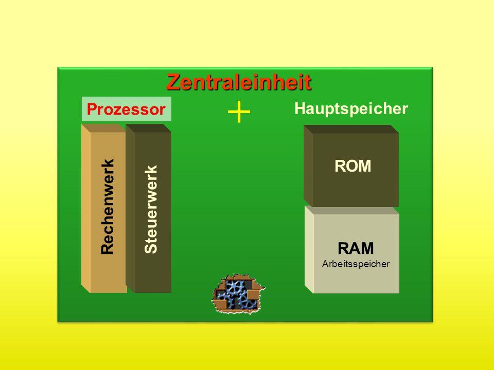 + Zentraleinheit Prozessor Hauptspeicher ROM Rechenwerk Steuerwerk RAM