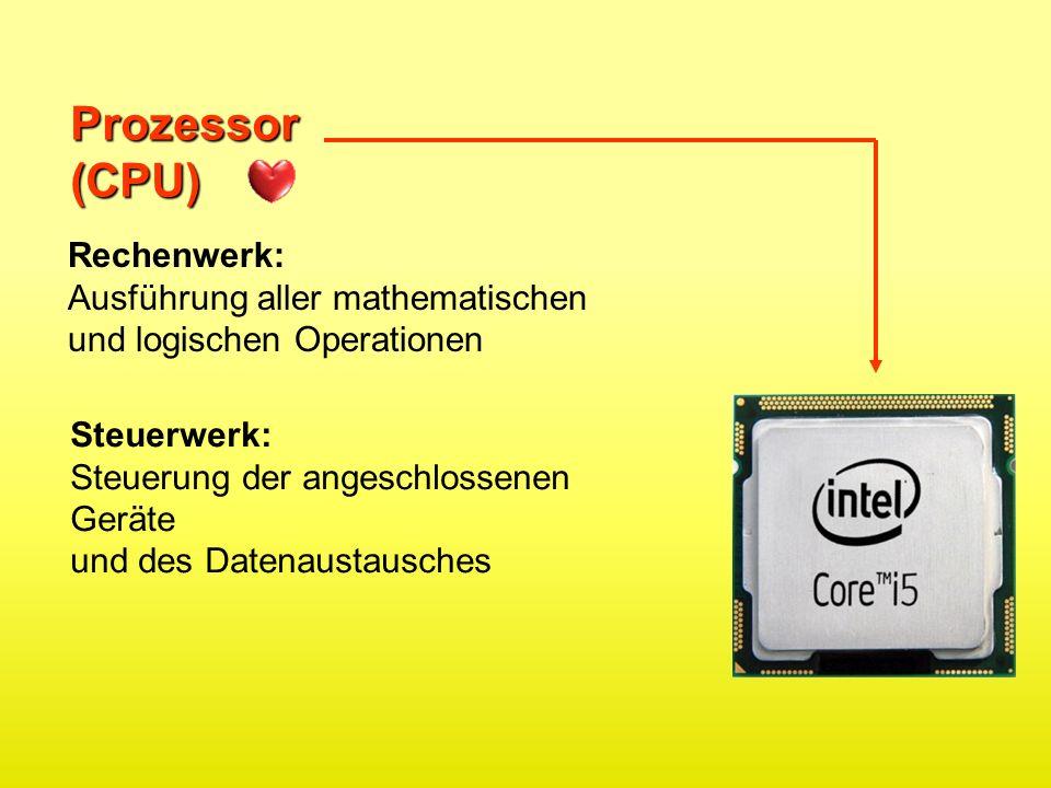 Prozessor (CPU) Rechenwerk: