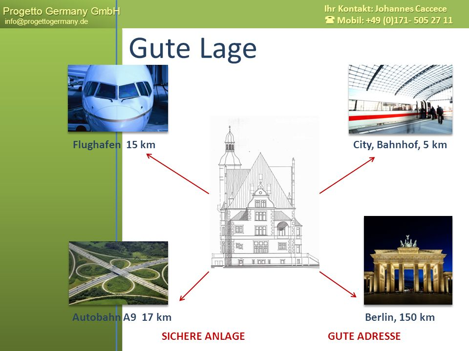 Gute Lage x Flughafen 15 km City, Bahnhof, 5 km Autobahn A9 17 km
