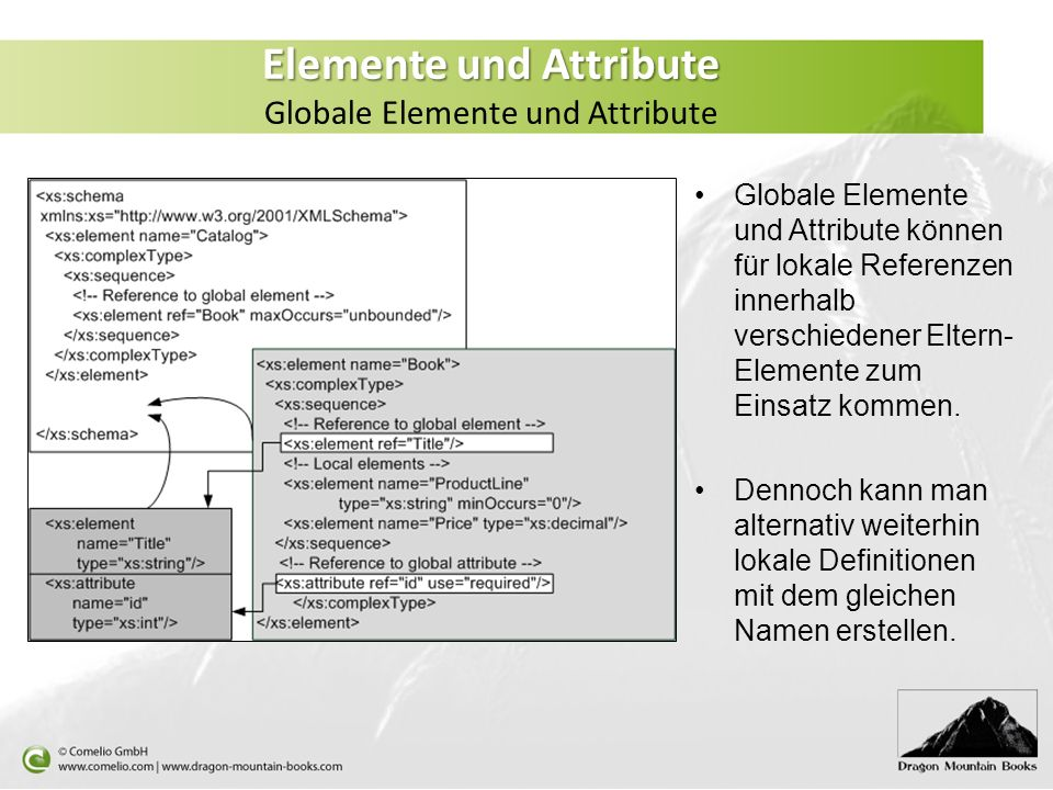 Elemente und Attribute Globale Elemente und Attribute