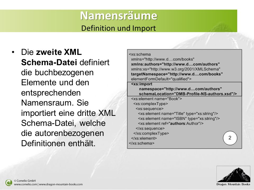 Namensräume Definition und Import