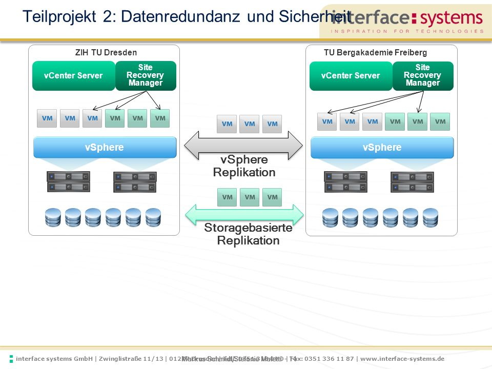 Teilprojekt 2: Datenredundanz und Sicherheit