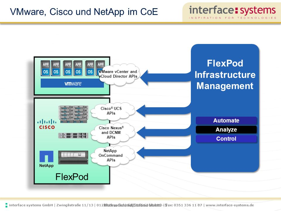 VMware, Cisco und NetApp im CoE