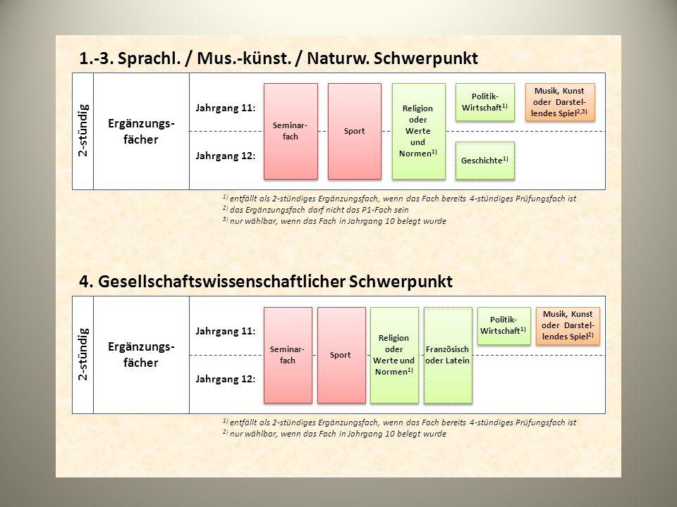 1.-3. Sprachl. / Mus.-künst. / Naturw. Schwerpunkt