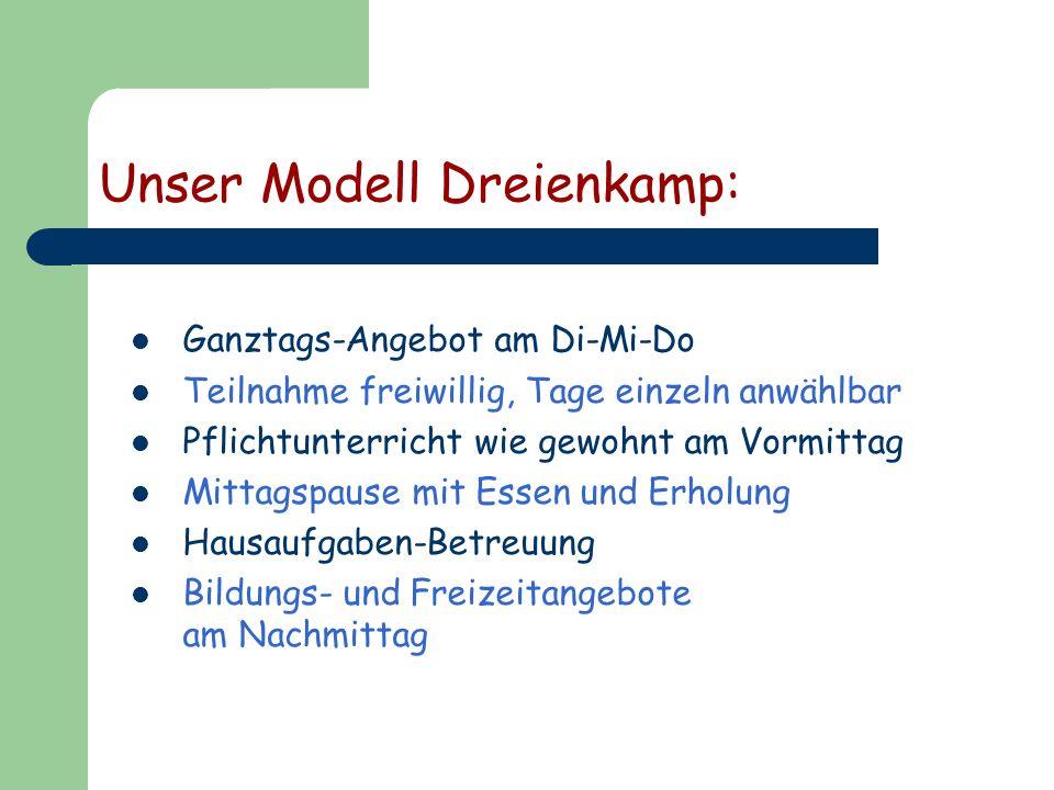 Unser Modell Dreienkamp: