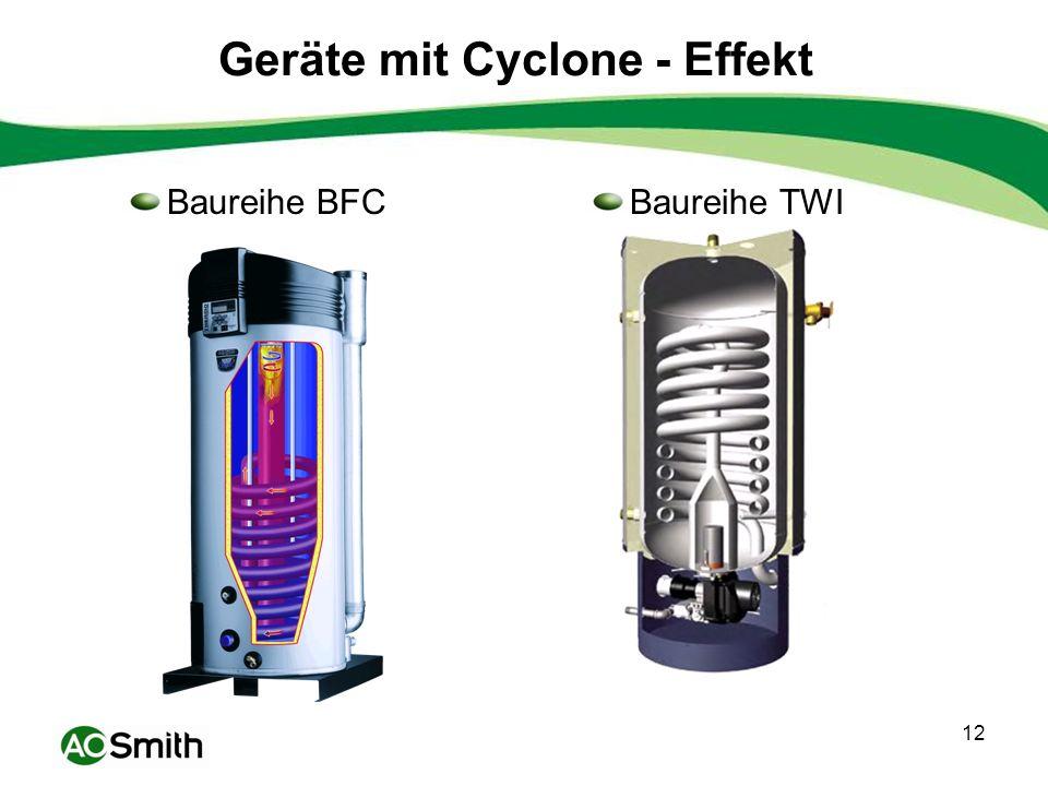 Geräte mit Cyclone - Effekt