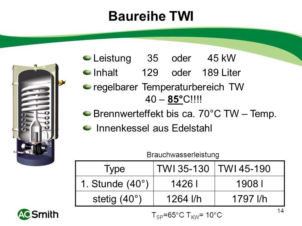 Baureihe TWI Leistung 35 oder 45 kW Inhalt 129 oder 189 Liter