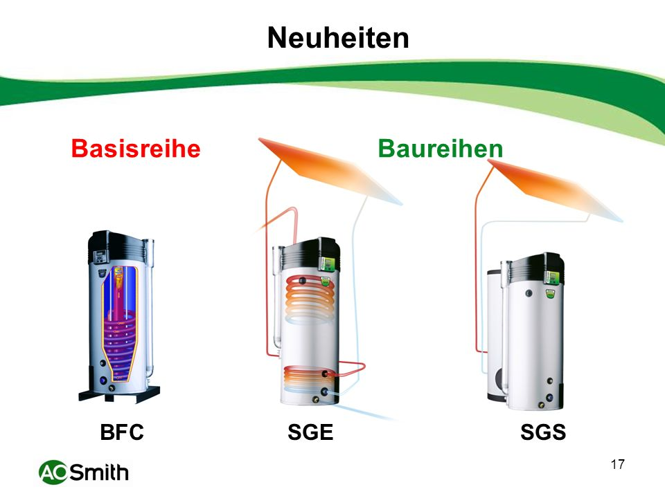 Neuheiten Basisreihe Baureihen BFC SGE SGS