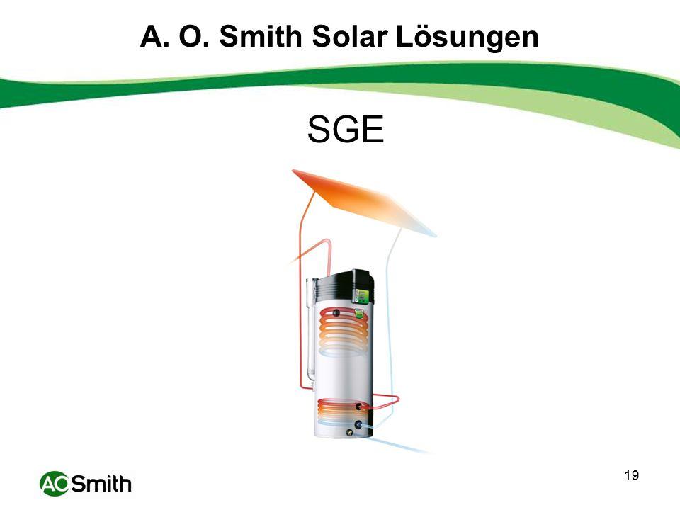 A. O. Smith Solar Lösungen