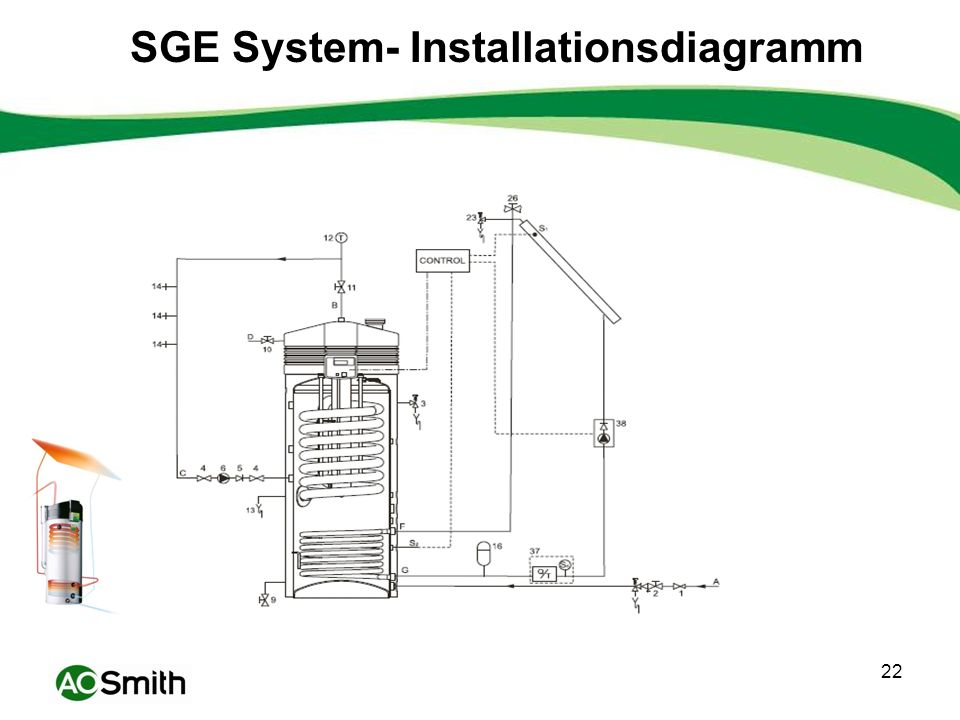 SGE System- Installationsdiagramm