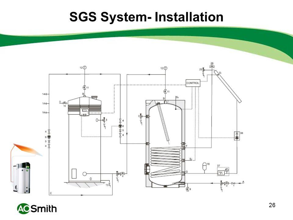 SGS System- Installation