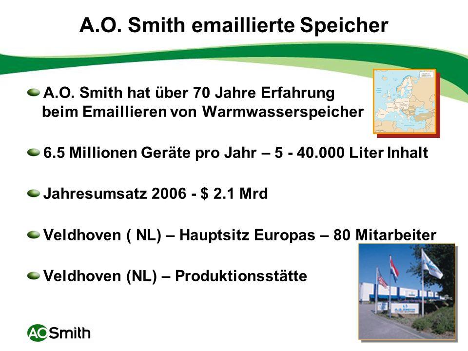 A.O. Smith emaillierte Speicher
