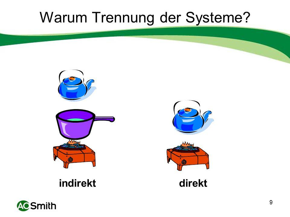 Warum Trennung der Systeme