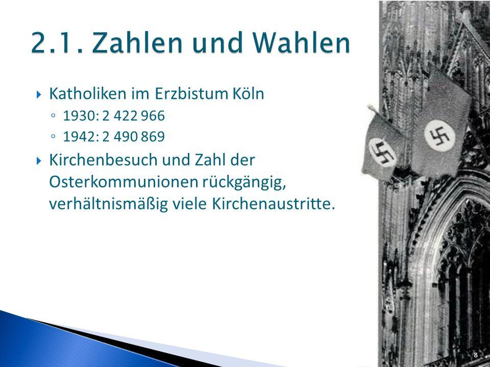 2.1. Zahlen und Wahlen Katholiken im Erzbistum Köln