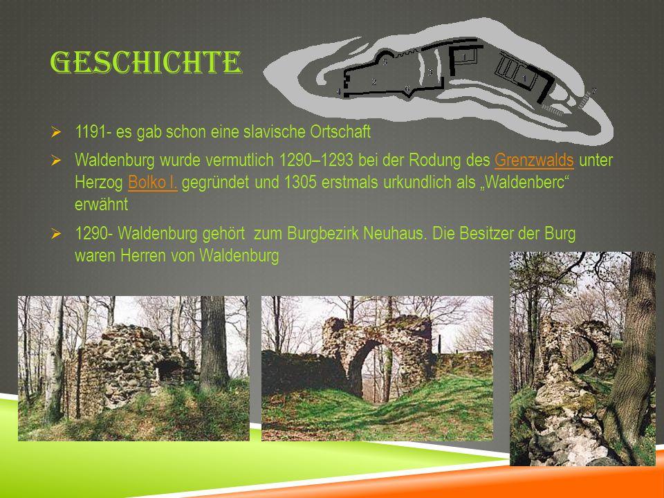 Geschichte 1191- es gab schon eine slavische Ortschaft