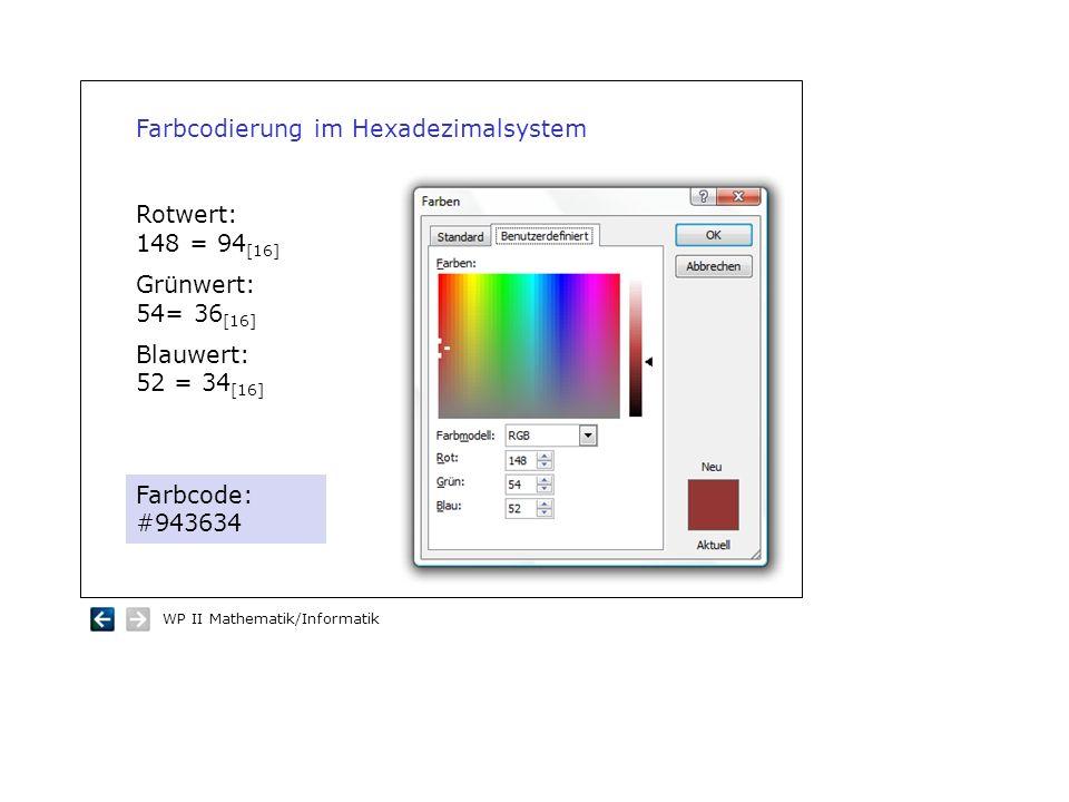 Farbcodierung im Hexadezimalsystem