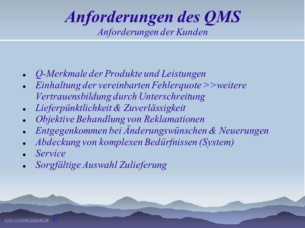 Anforderungen des QMS Anforderungen der Kunden