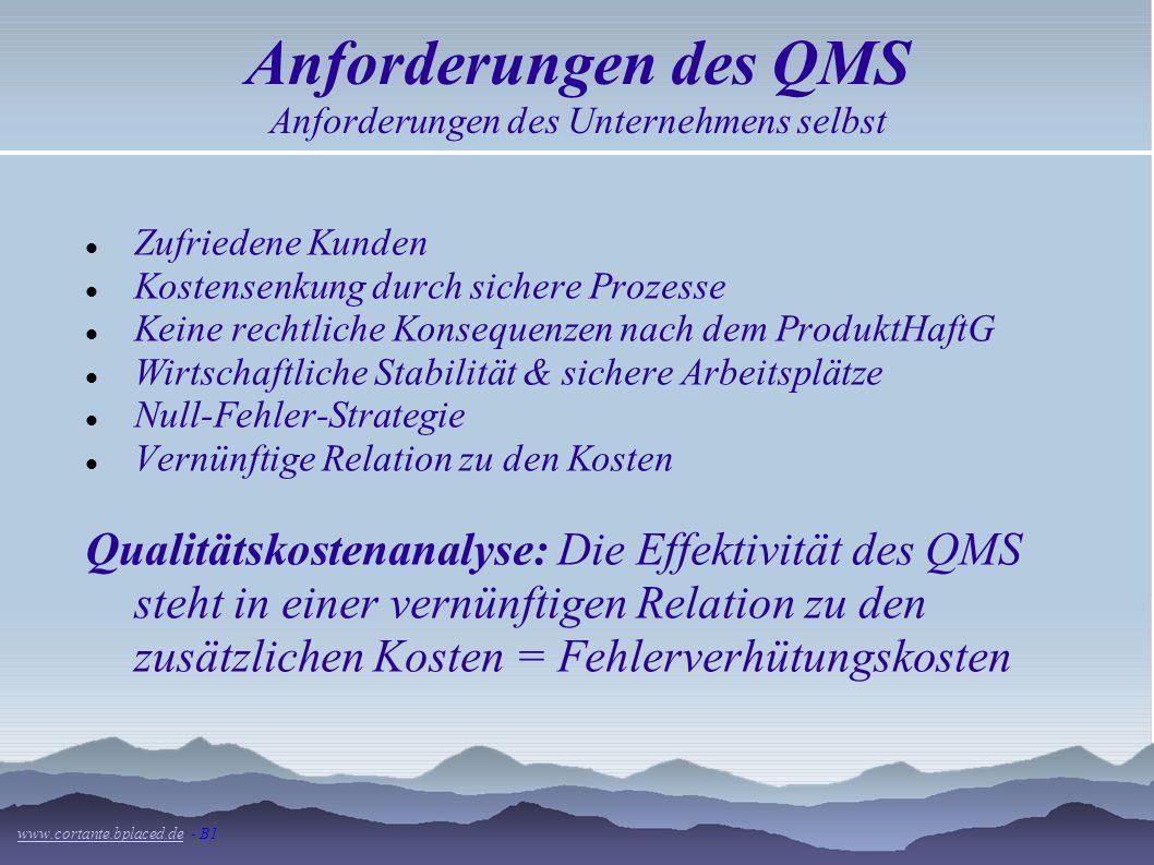 Anforderungen des QMS Anforderungen des Unternehmens selbst