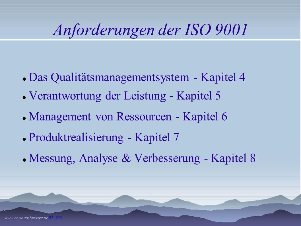Anforderungen der ISO 9001 Das Qualitätsmanagementsystem - Kapitel 4