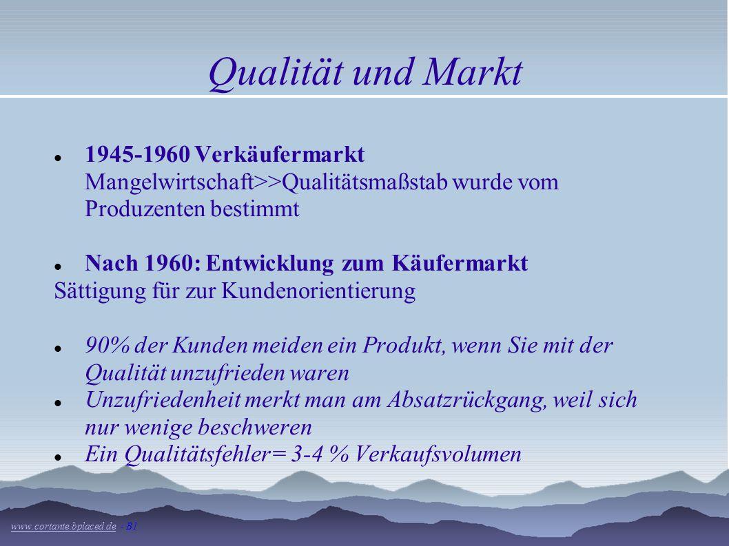 Qualität und Markt1945-1960 Verkäufermarkt Mangelwirtschaft>>Qualitätsmaßstab wurde vom Produzenten bestimmt.