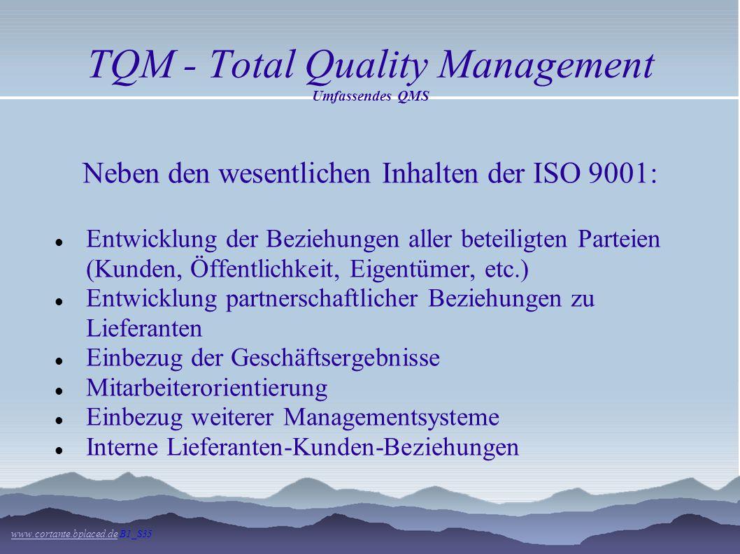 TQM - Total Quality Management Umfassendes QMS
