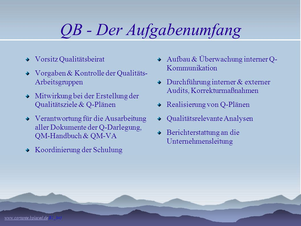 QB - Der Aufgabenumfang