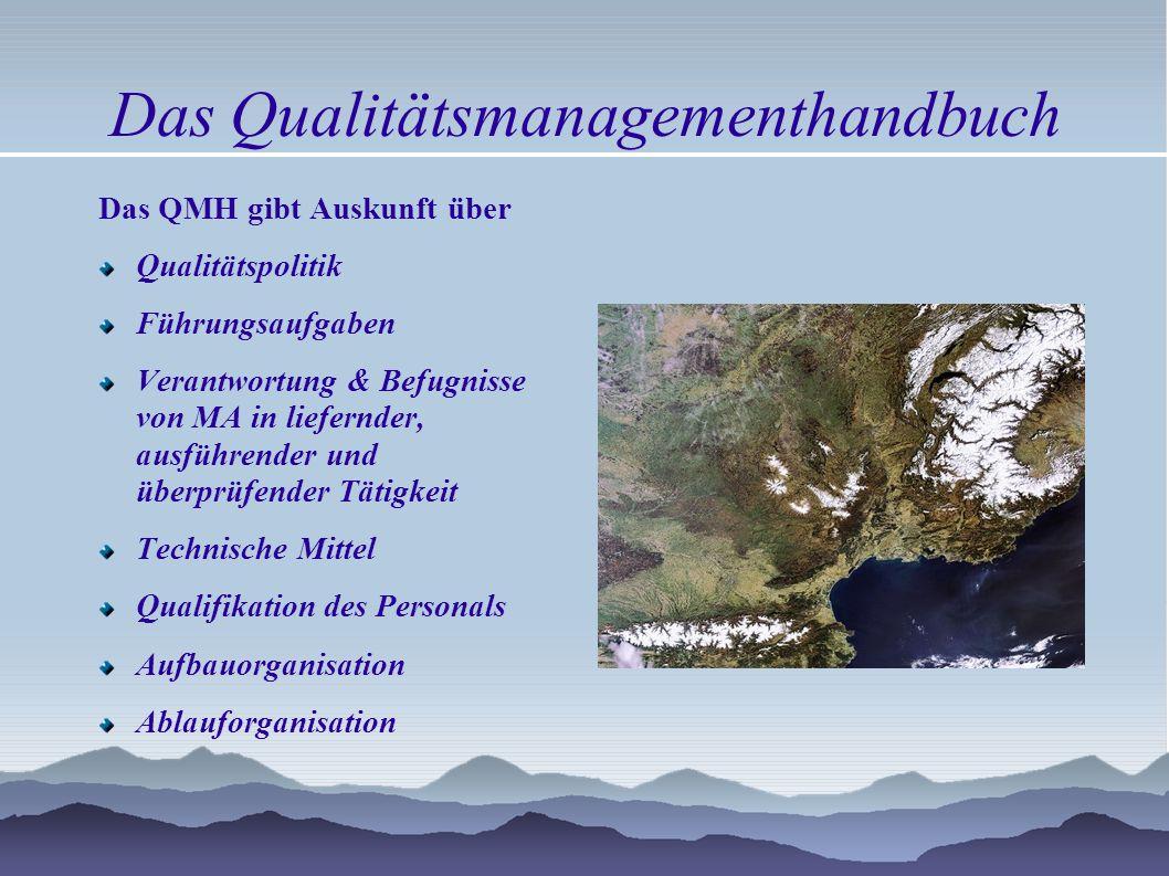 Das Qualitätsmanagementhandbuch