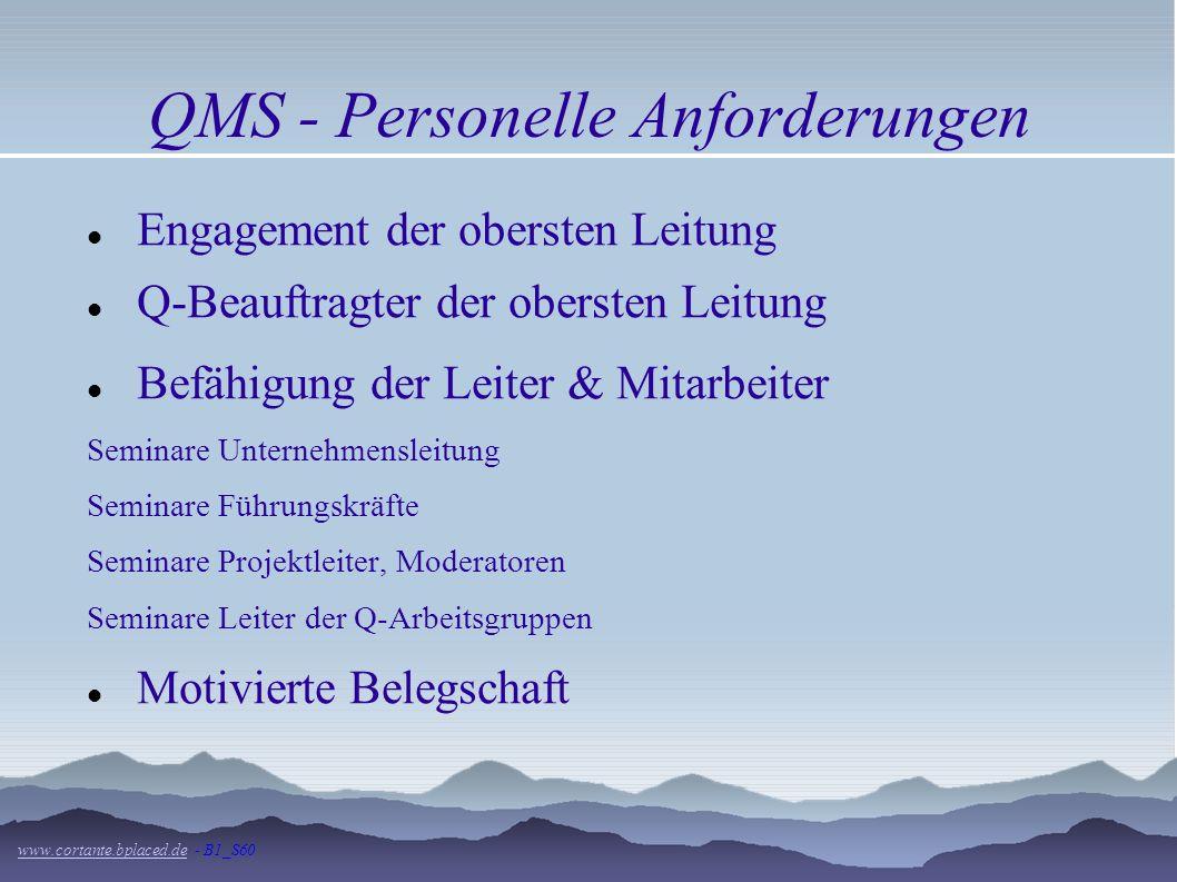 QMS - Personelle Anforderungen