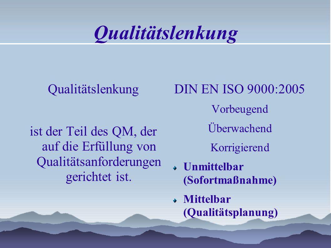 Qualitätslenkung Qualitätslenkung