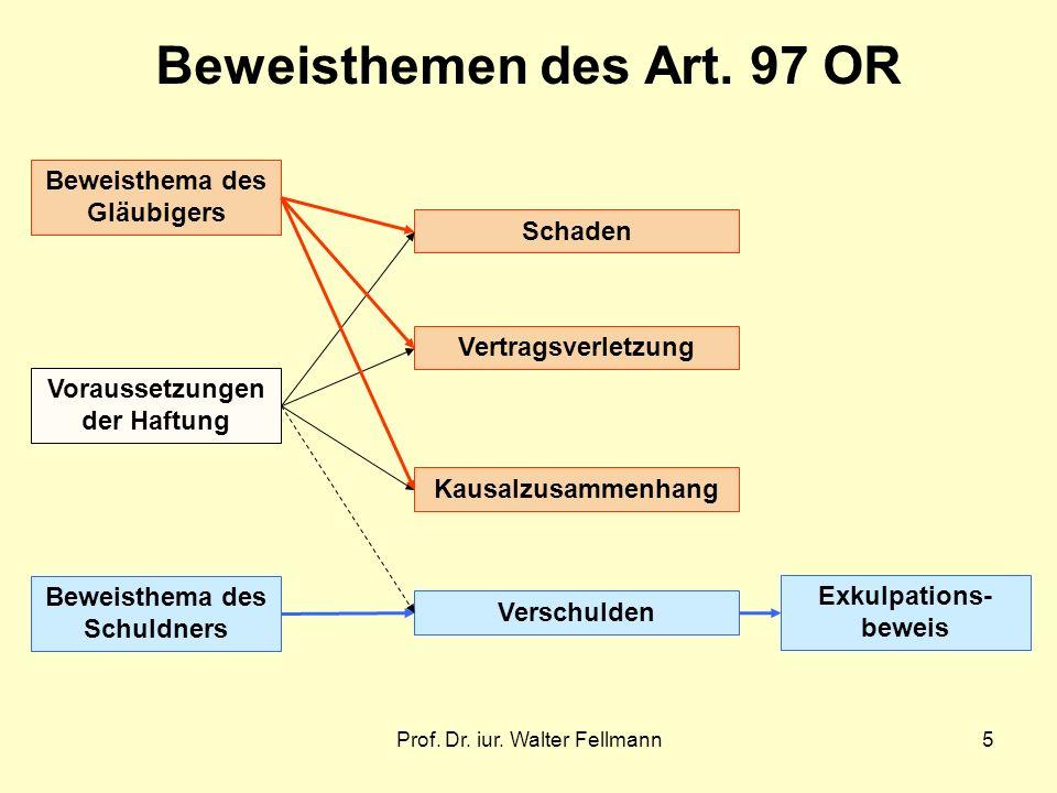 Beweisthemen des Art. 97 OR
