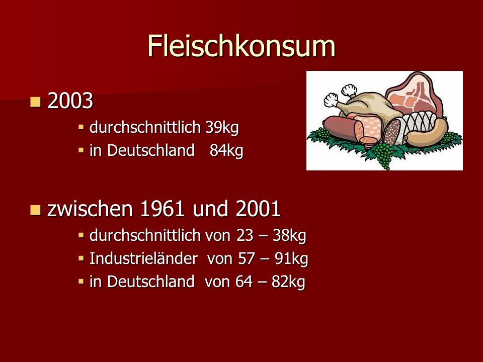 Fleischkonsum 2003 zwischen 1961 und 2001 durchschnittlich 39kg