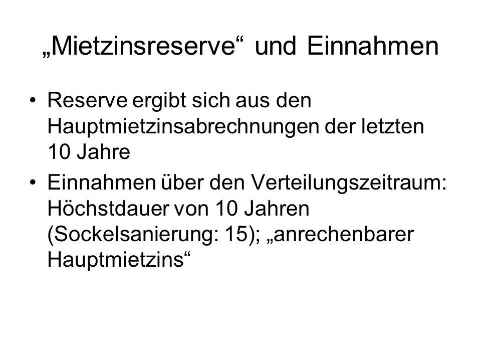 """""""Mietzinsreserve und Einnahmen"""