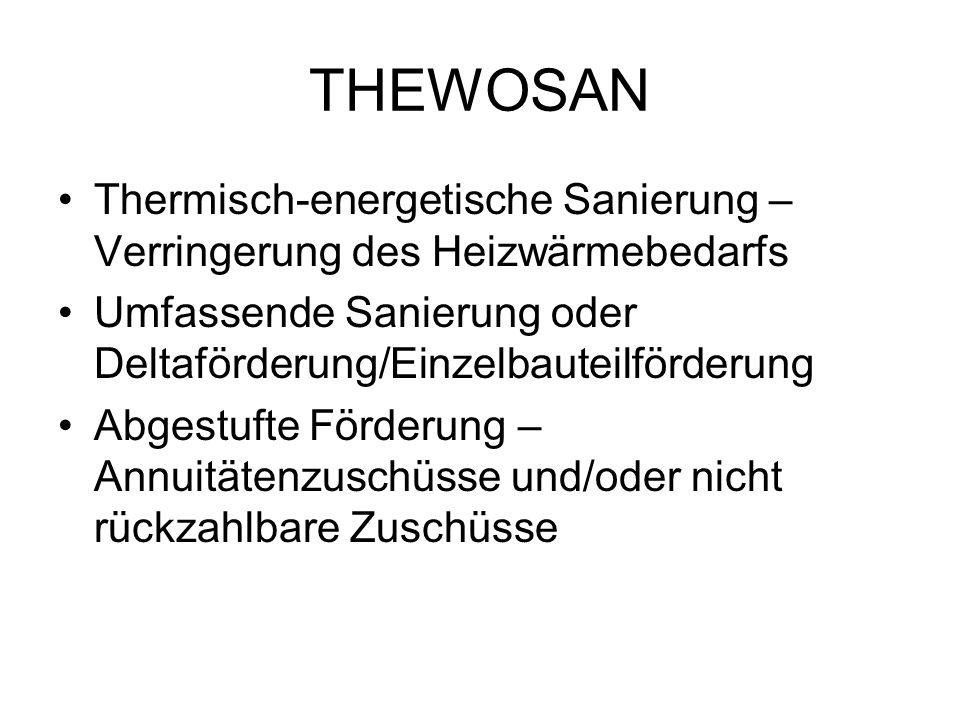 THEWOSAN Thermisch-energetische Sanierung – Verringerung des Heizwärmebedarfs. Umfassende Sanierung oder Deltaförderung/Einzelbauteilförderung.