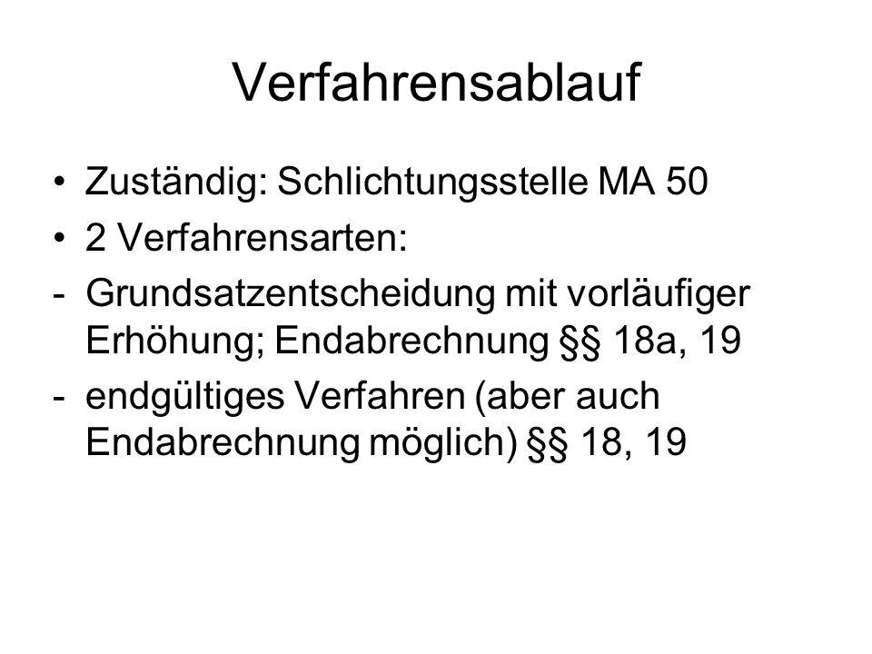 Verfahrensablauf Zuständig: Schlichtungsstelle MA 50