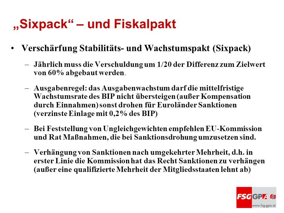 """""""Sixpack – und Fiskalpakt"""