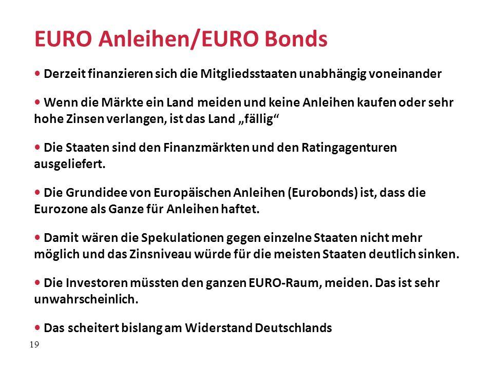 EURO Anleihen/EURO Bonds