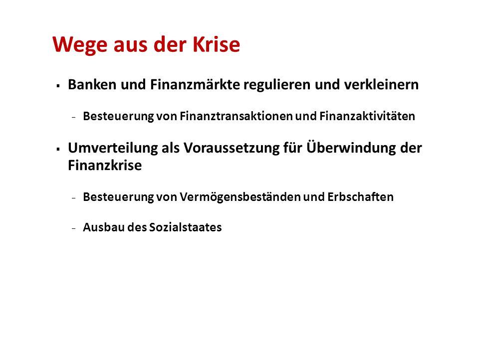 Wege aus der Krise Banken und Finanzmärkte regulieren und verkleinern