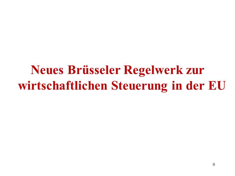 Neues Brüsseler Regelwerk zur wirtschaftlichen Steuerung in der EU