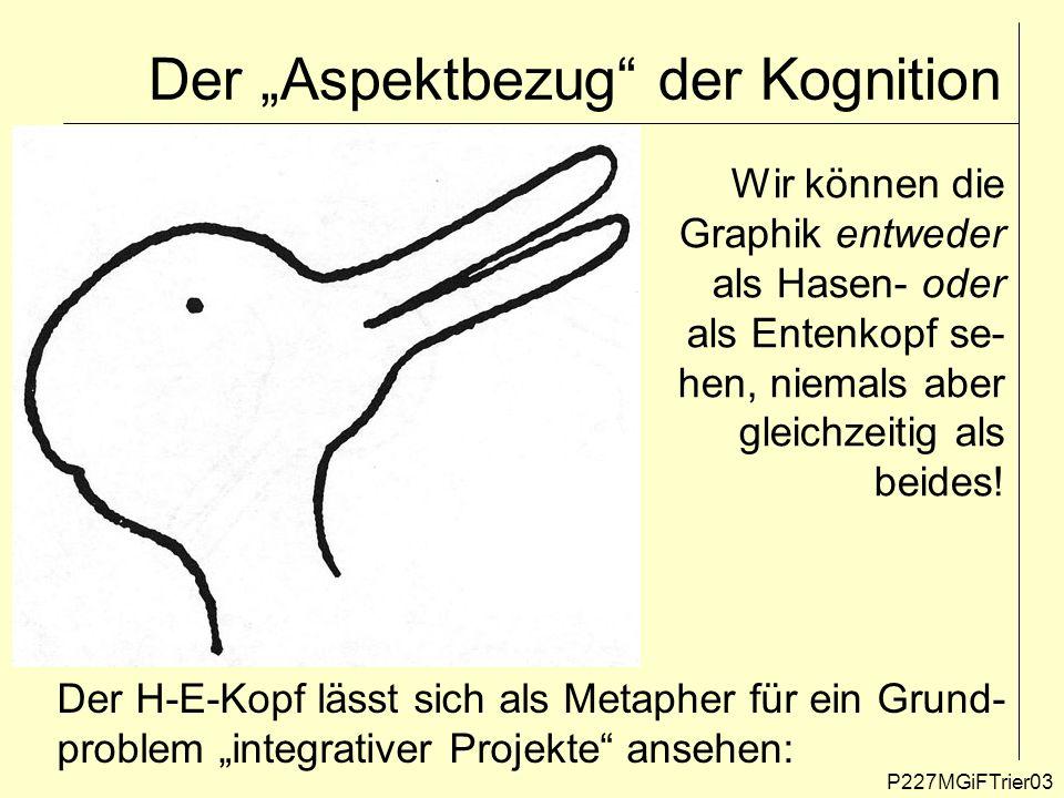 """Der """"Aspektbezug der Kognition"""
