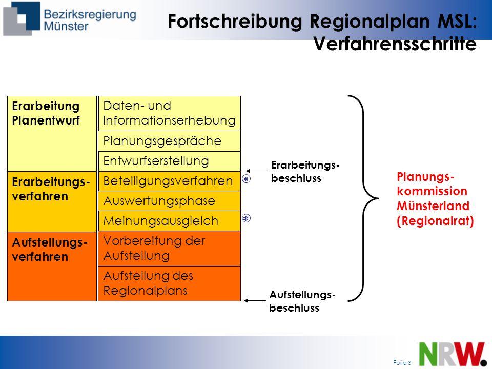 Fortschreibung Regionalplan MSL: Verfahrensschritte