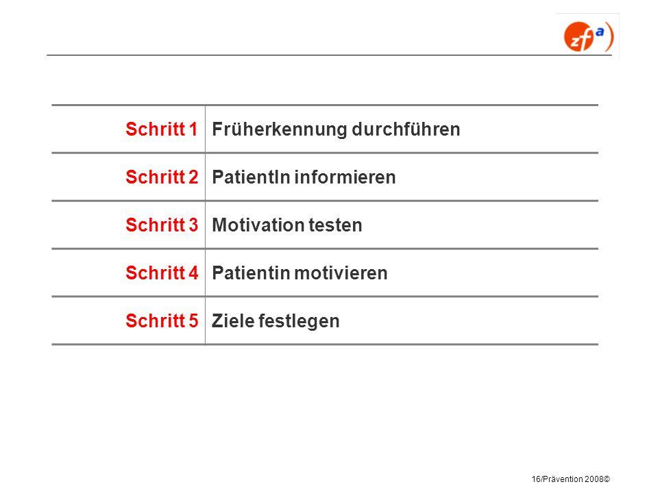 Früherkennung durchführen Schritt 2 PatientIn informieren Schritt 3