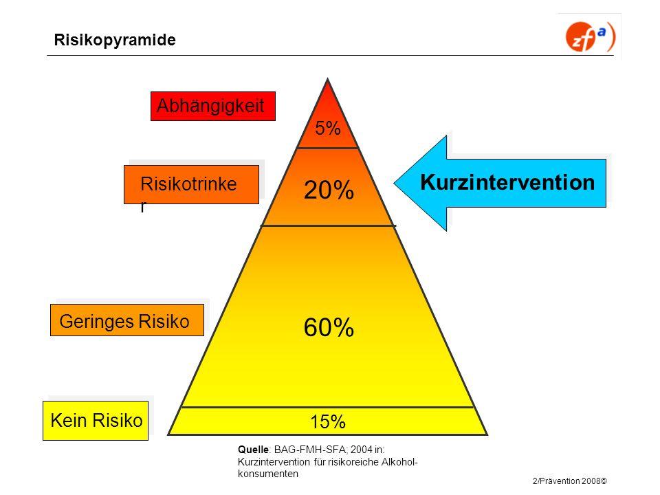 20% 60% Kurzintervention Abhängigkeit 5% Risikotrinker Geringes Risiko