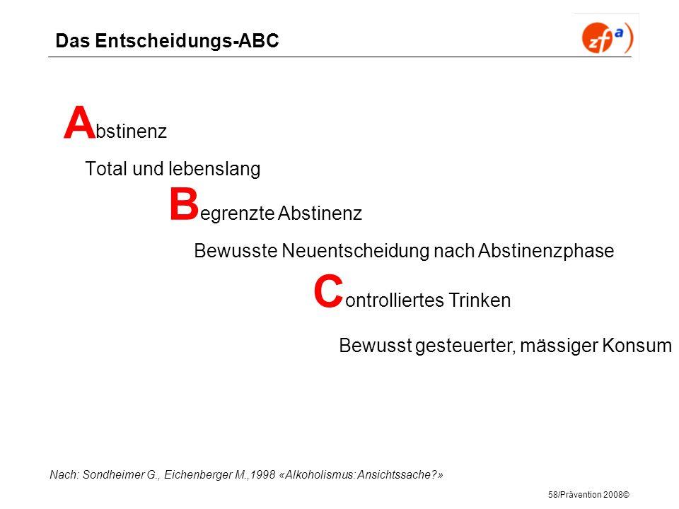 Das Entscheidungs-ABC